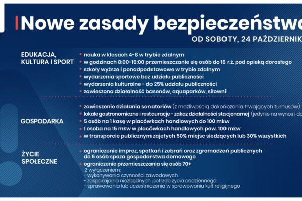 Miniaturka artykułu Nowe zasady bezpieczeństwa – cała Polska czerwoną strefą